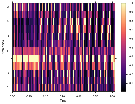 music_clustering_2_4
