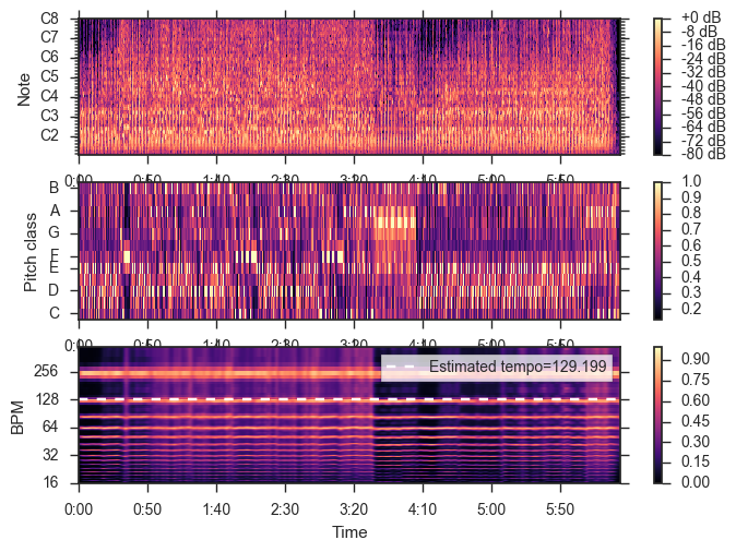 music_clustering_3_1