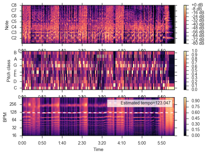 music_clustering_3_10