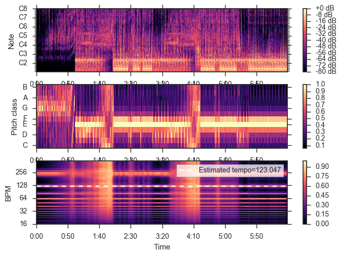 music_clustering_3_2