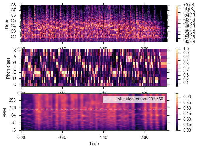 music_clustering_3_3