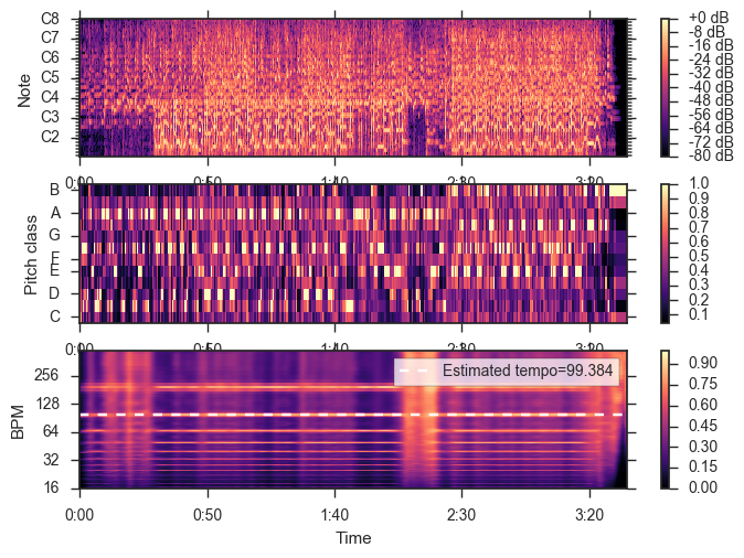 music_clustering_3_5