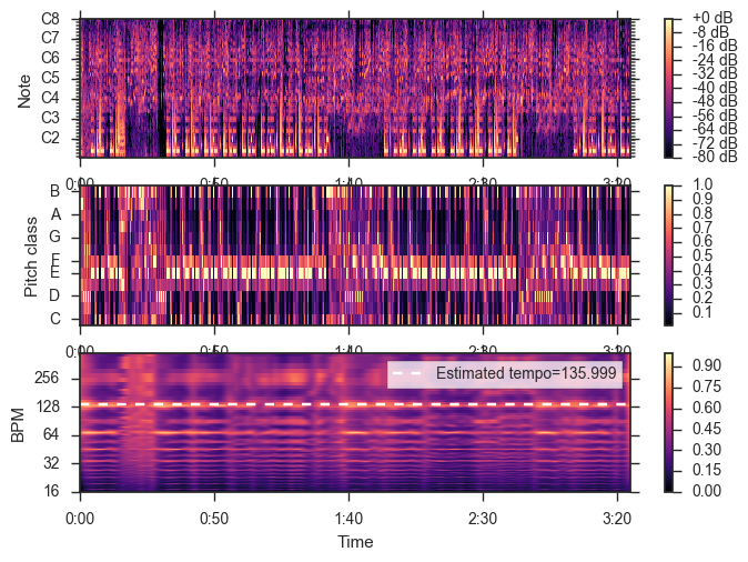 music_clustering_3_9