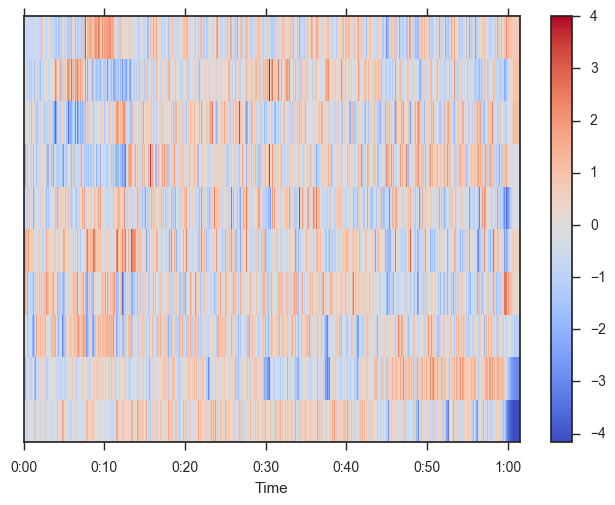 music_clustering_4_2